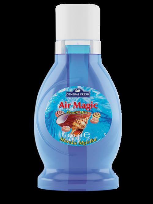 Жидкие освежители воздуха